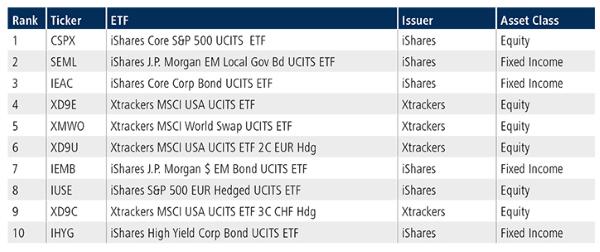 16-0-19 2 TradeWeb ETF