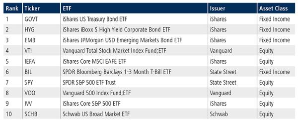 16-0-19 4 TradeWeb ETF