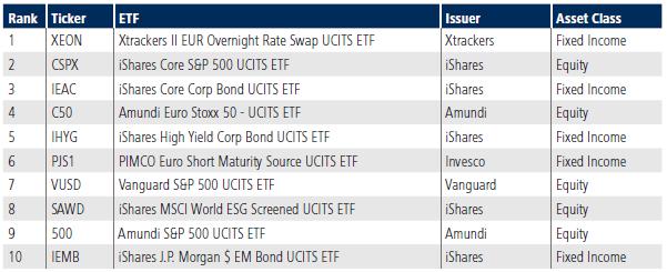 16-08-19-2-TradeWeb-ETF
