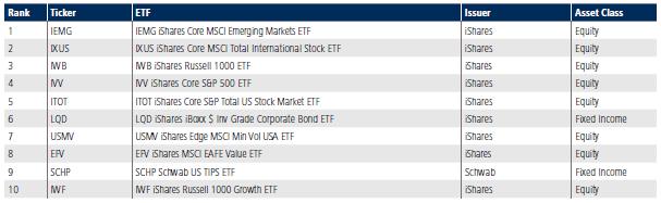16-08-19-4-TradeWeb-ETF